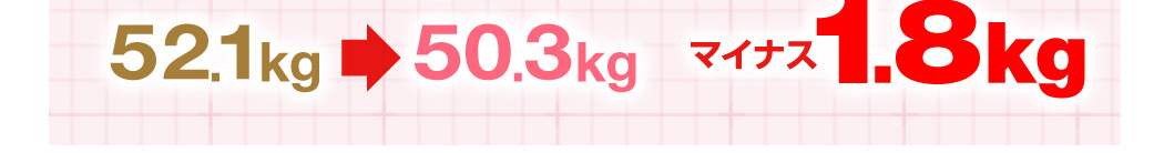 52.1kg 50.3kg マイナス 1.8kg